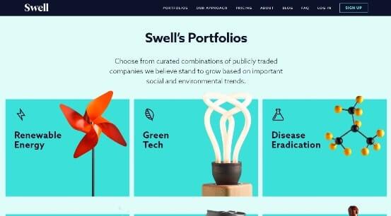 swell páginas de inversión