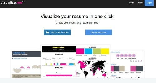 Visualize.me curriculum en infografia