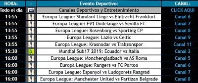 ZonaDeportes Arenavision
