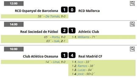 Futbolme fútbol resultados