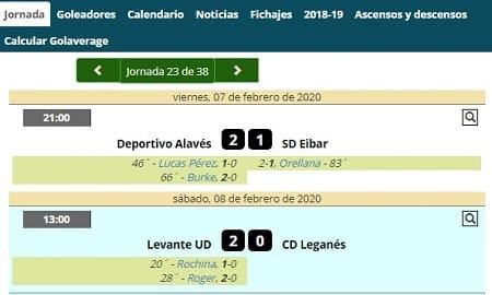 Futbolme partidos España