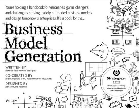 Modelo Canvas emprendedores